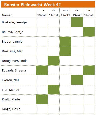 http://computer-college.nl/documents/VoorbeeldRooster.png